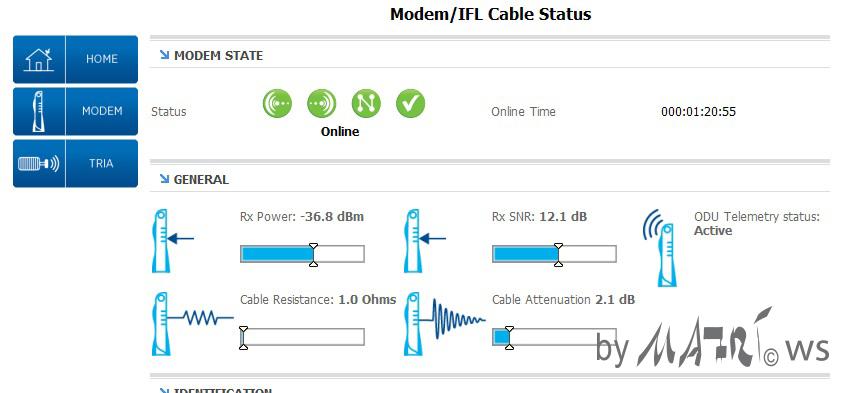 Modem IFL Cable Status