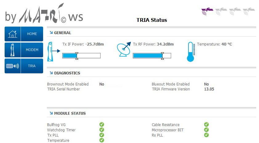 TRIA Status